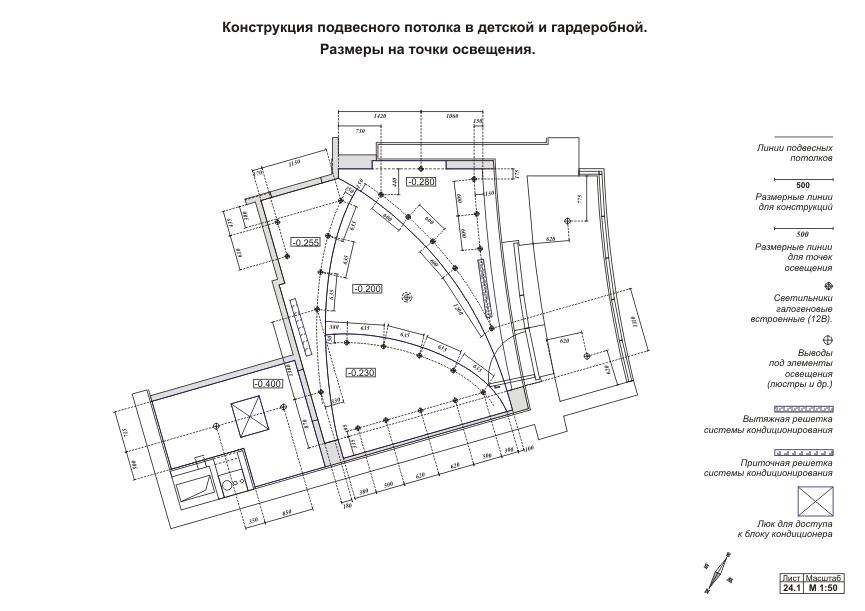 Как сделать двухуровневый потолок в архикаде